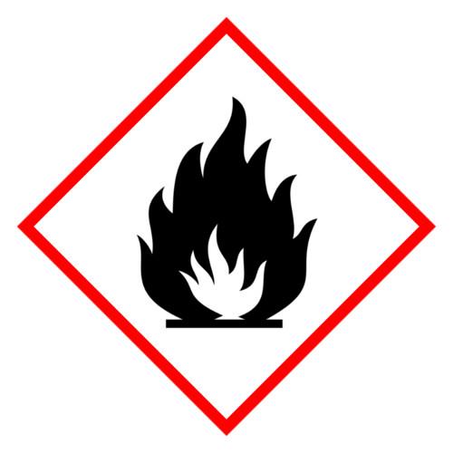 GHS mærknings symboler